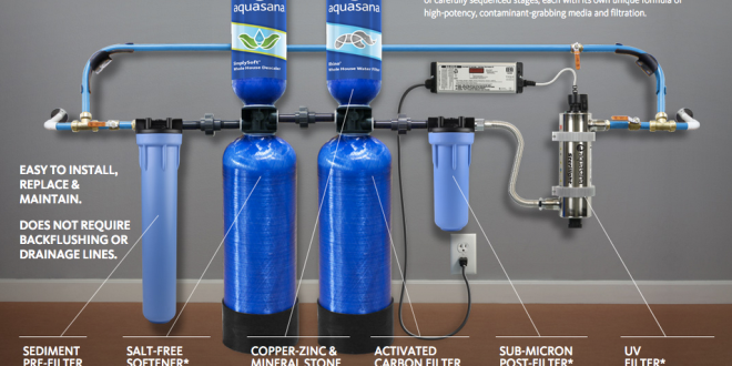 aquasana whole house filter review - house and television ...