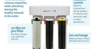 Aquasana-AQ-5300.56-tap water filter